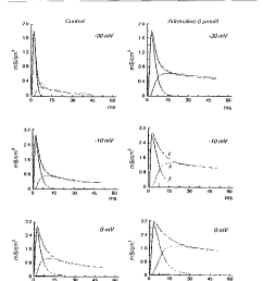 figure 11 the effect of adrenaline on calcium conductances g a in ms cm2 [ 874 x 980 Pixel ]