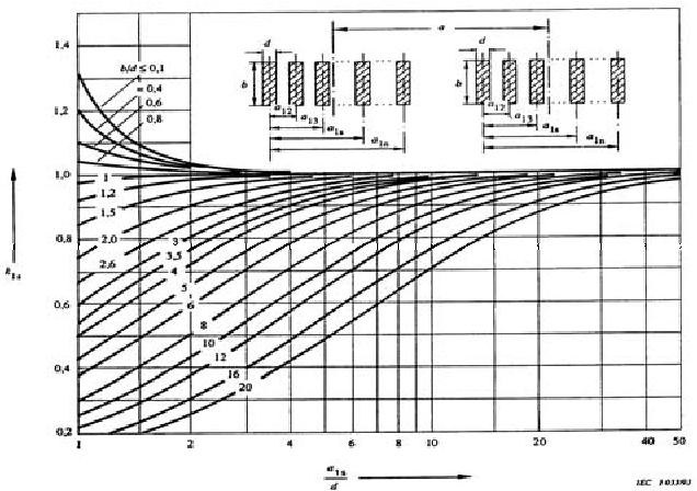 Figure 3 from Analysis and calculation of short-circuit