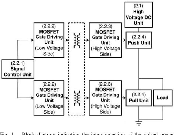 Block Diagram Of Power Supply Unit ~ DIAGRAM