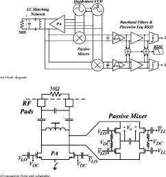 figure 1 from low power 2 4 ghz transceiver with passive rx front low power transceiver circuit diagram [ 1018 x 1074 Pixel ]