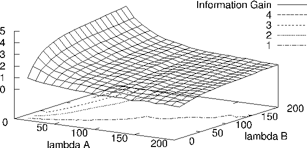 Figure 2 from Analytical investigation of intersection