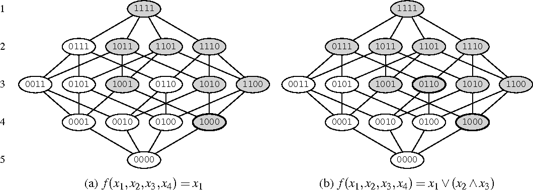Figure 4 from Using symmetry and evolutionary search to