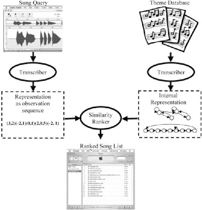 Figure 1 from Name that tune: A pilot study in finding a