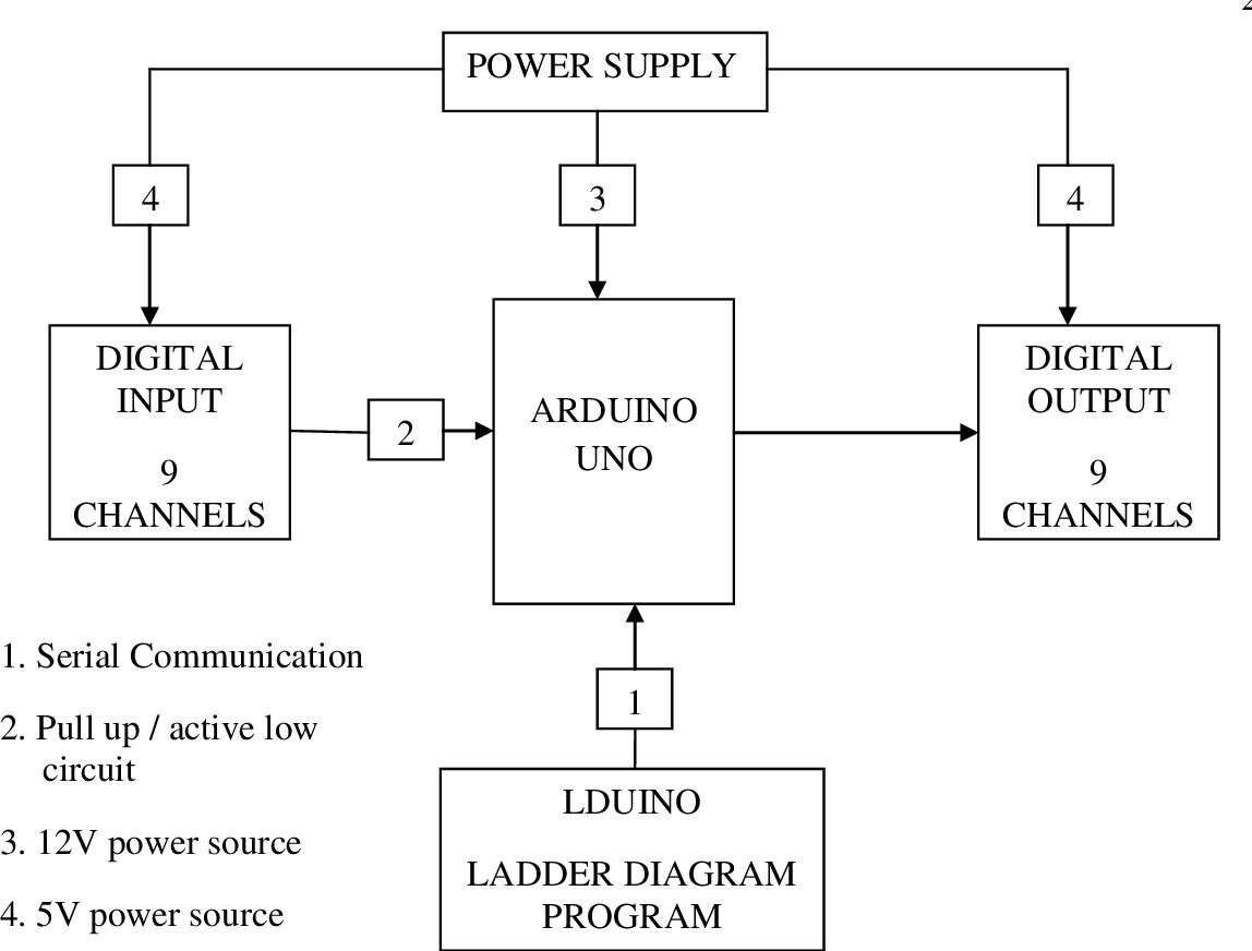 hight resolution of figure 3 9