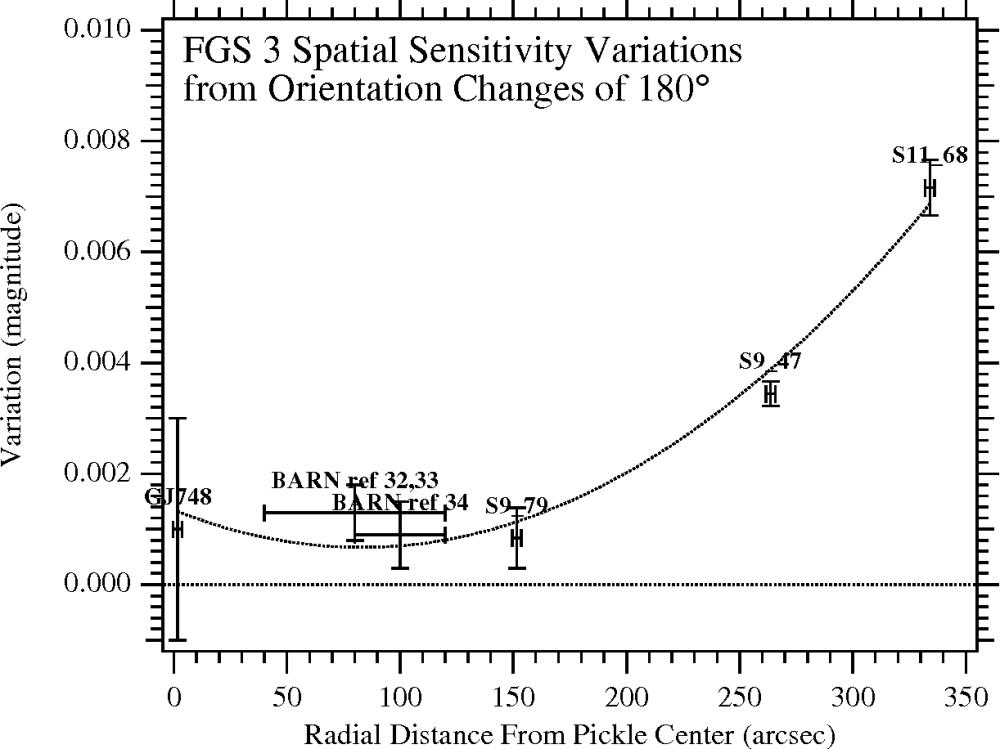 medium resolution of figure 7