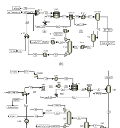 a hierarchy of the novel biodiesel production plant  [ 876 x 1502 Pixel ]