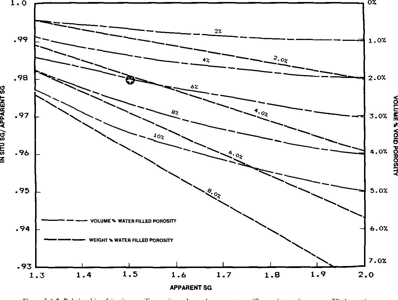 Figure 5-6 from DENSITY OF COALS FROM THE TELKWA COAL
