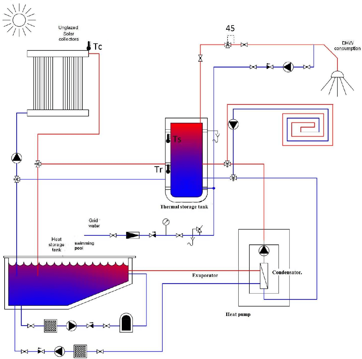 hight resolution of 3 schematic diagram of the low cost solar thermal contribution system with a