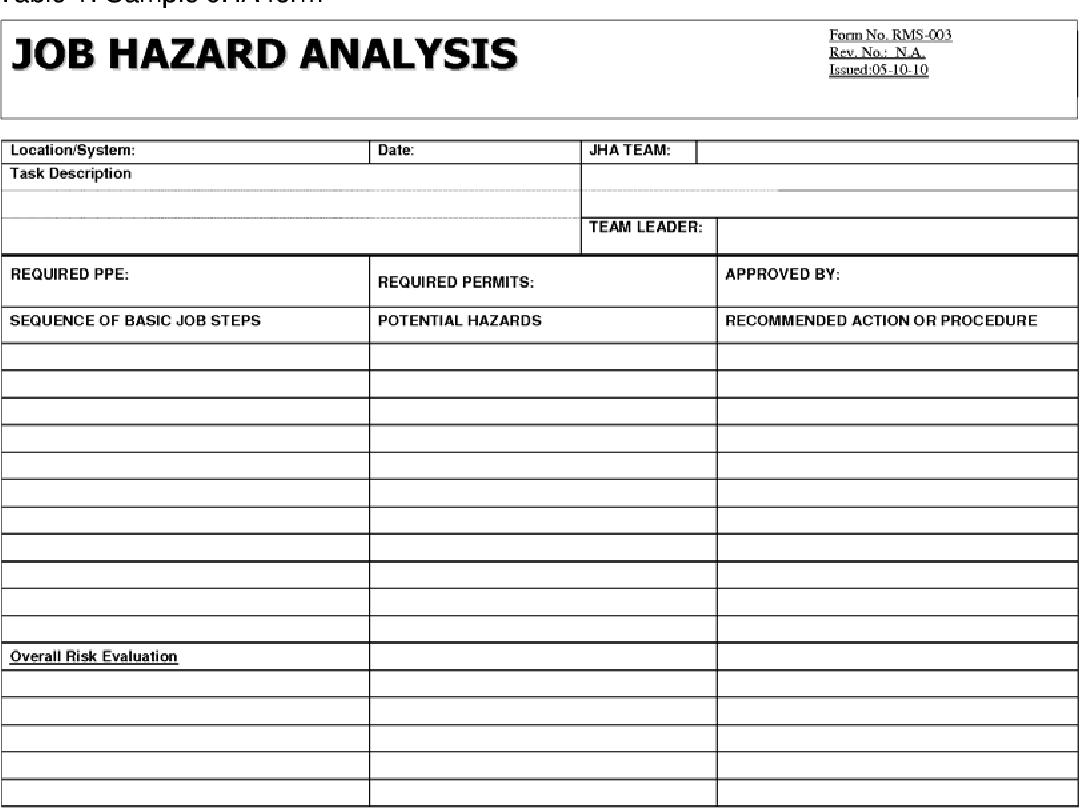 Table 1 From Automated Ontology Based Job Hazardysis