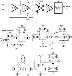 figure 7 a analog baseband chain block diagram b schematic [ 1264 x 1526 Pixel ]
