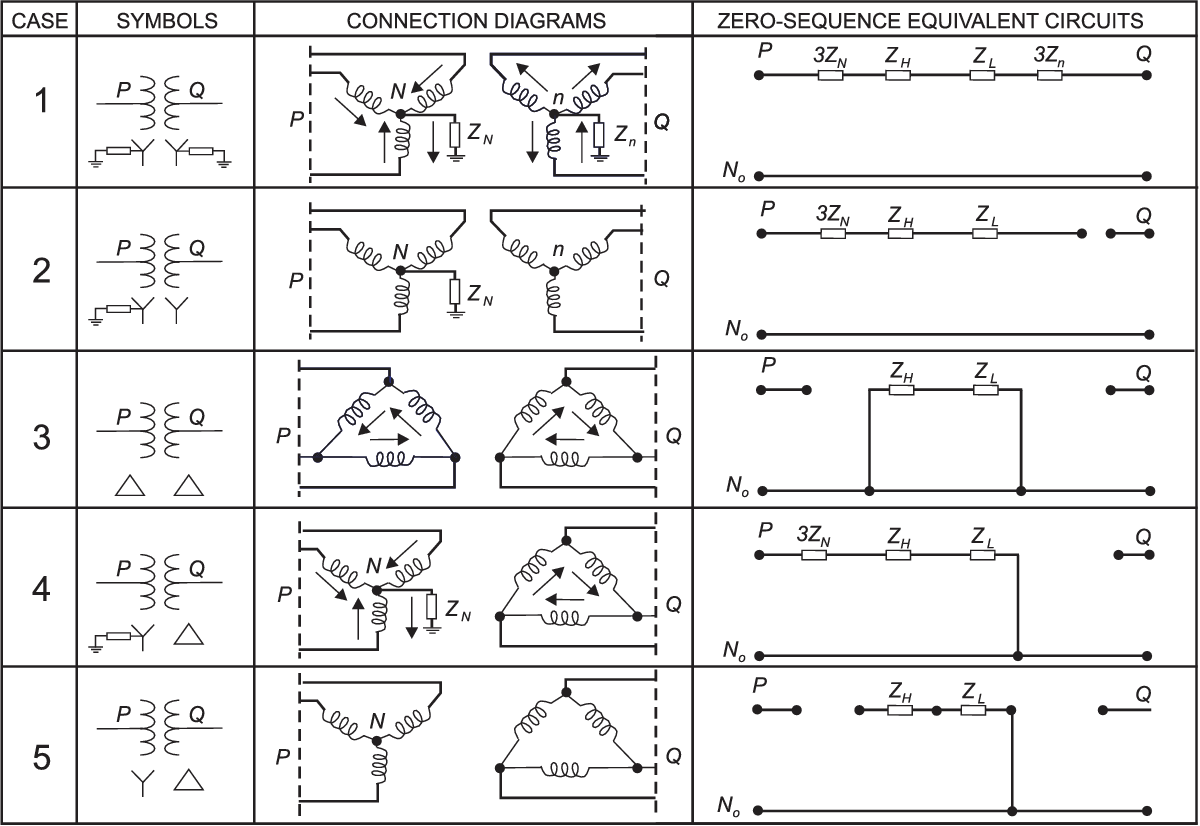 hight resolution of 17 transformer zero sequence equivalent circuits with infinitive mz