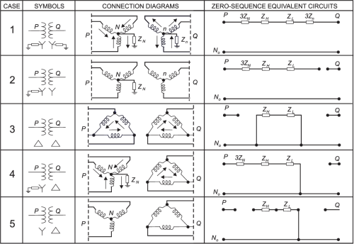 small resolution of 17 transformer zero sequence equivalent circuits with infinitive mz