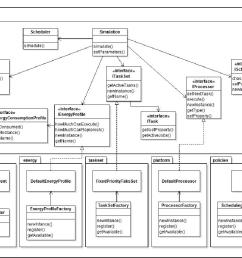 figure 4 the engine module uml diagram [ 1072 x 826 Pixel ]