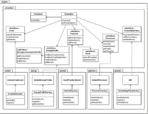 small resolution of figure 4 the engine module uml diagram