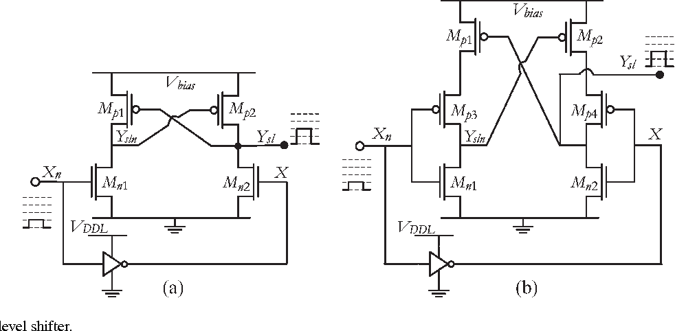 Figure 7 from Level Shifters and DCVSL for a Low-Voltage