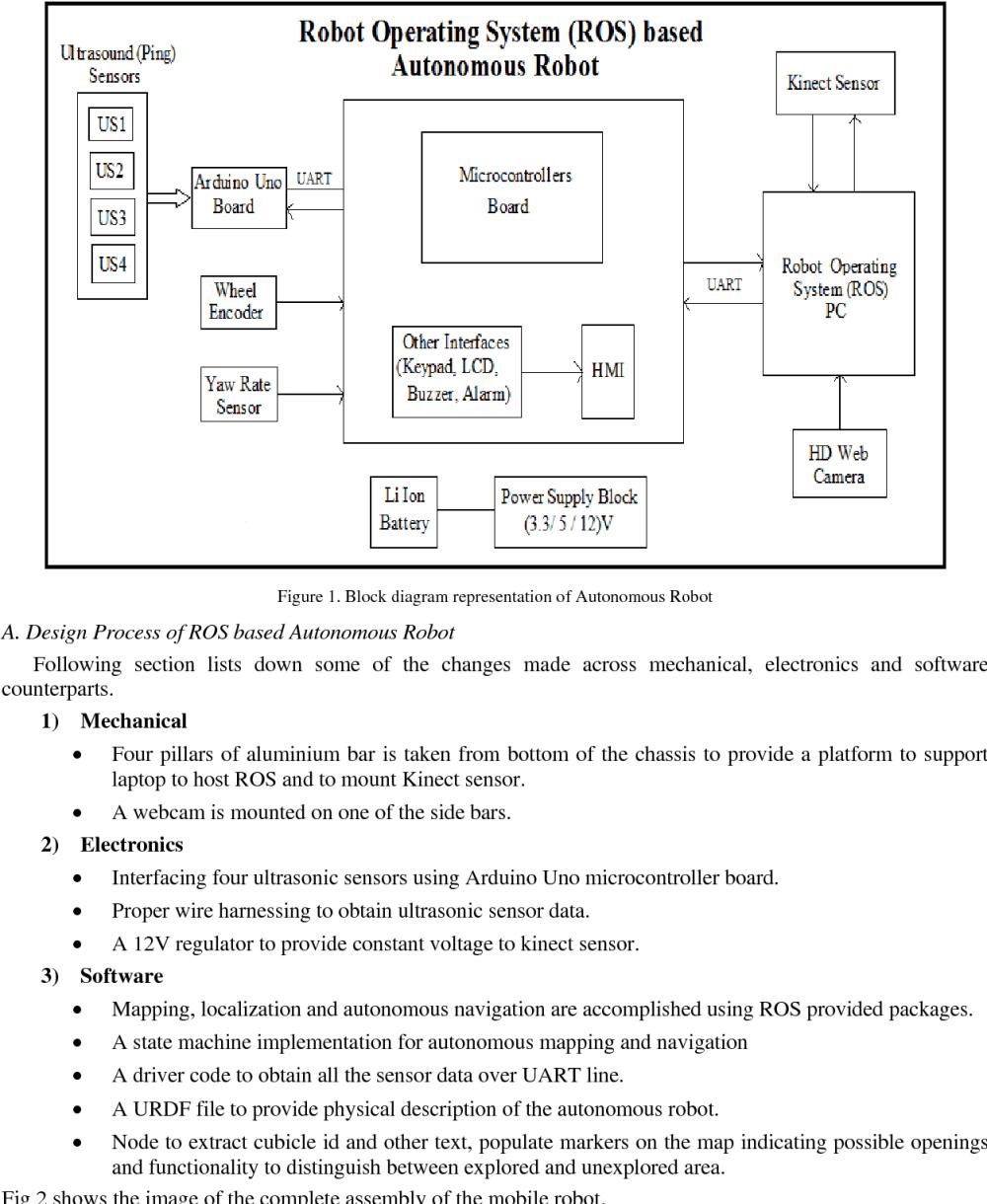 medium resolution of block diagram representation of autonomous robot