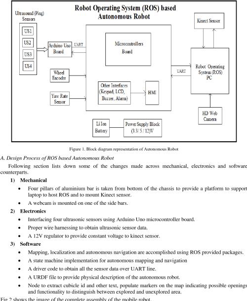 small resolution of block diagram representation of autonomous robot