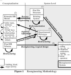 semantic enhancement of forest inventories by reengineering semantic scholar [ 1060 x 972 Pixel ]