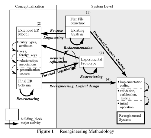 small resolution of semantic enhancement of forest inventories by reengineering semantic scholar