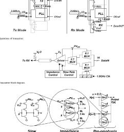 8 1 multiplexer logic diagram [ 1158 x 1504 Pixel ]