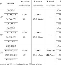 table 1 [ 1276 x 1132 Pixel ]