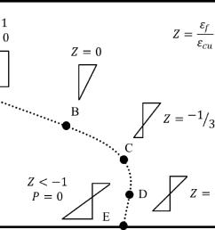 figure 1 [ 1502 x 992 Pixel ]