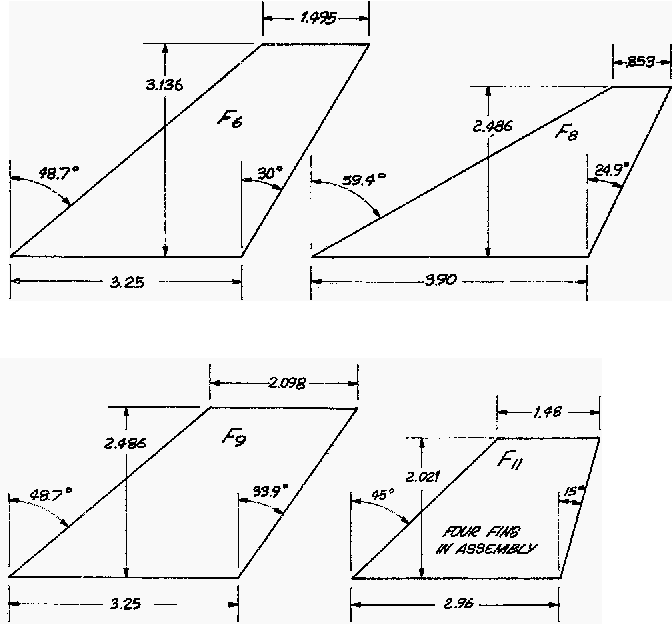 Figure 2 from THE EFFECT OF FIN DESIGN ON THE INDUCED