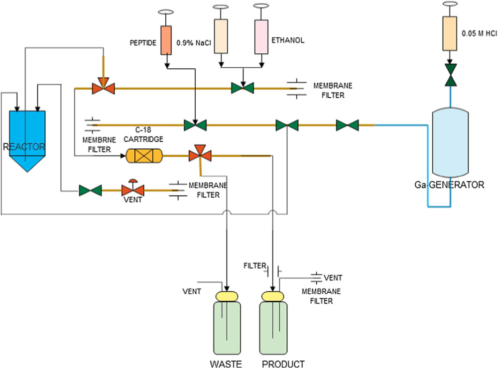 medium resolution of schematic of iqs fluidicmodule the fluidic system including the reactor