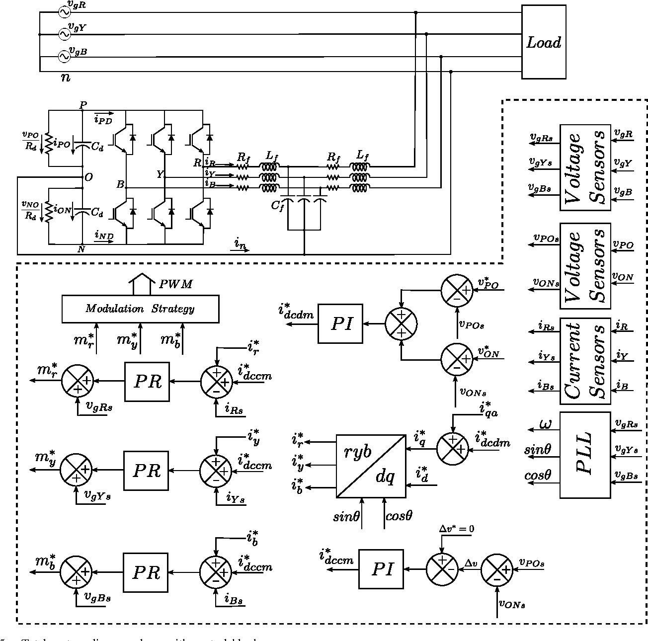 hight resolution of figure 5