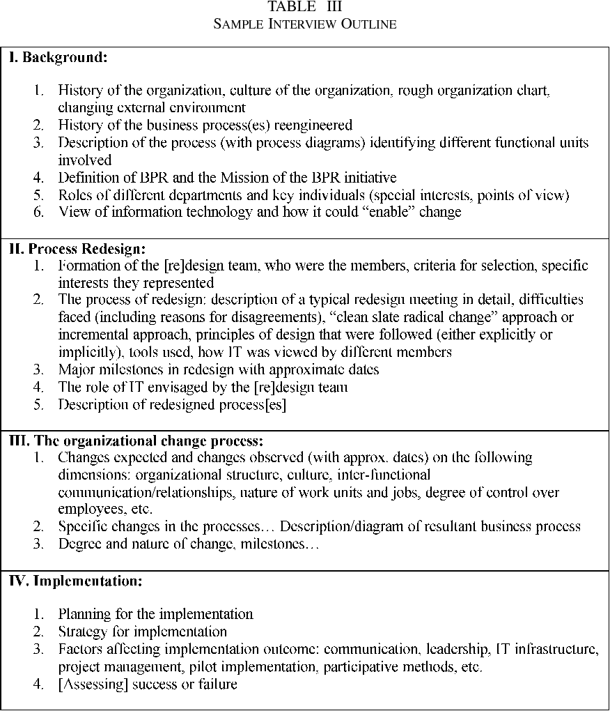 hight resolution of does the use of computer based bpc tools contribute to redesign effectiveness insights from a hermeneutic study
