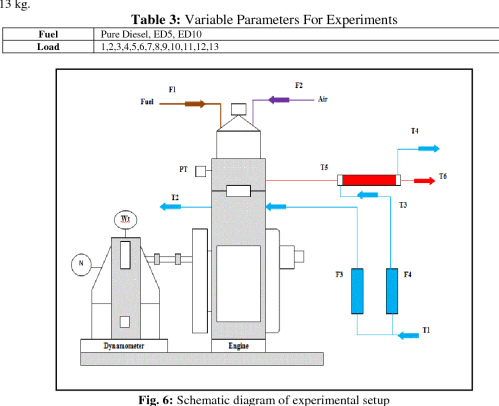 small resolution of 6 schematic diagram of experimental setup
