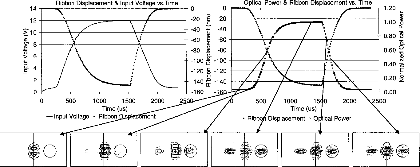 Figure 6 from System simulation of mixed-signal multi