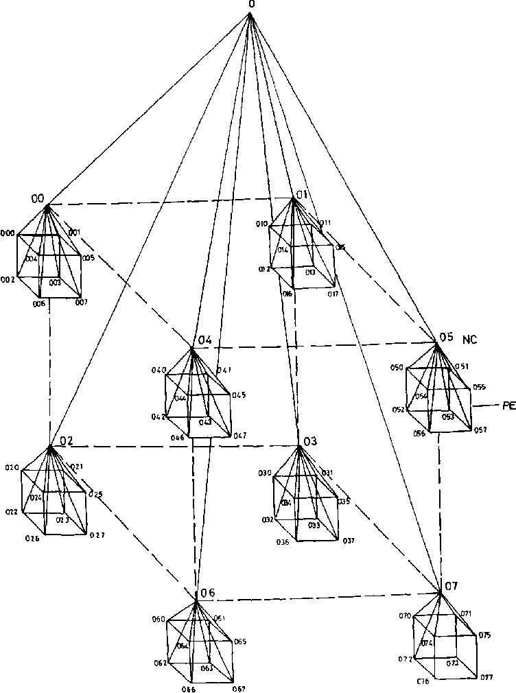Figure 2 from Extended Hypercube: A Hierarchical