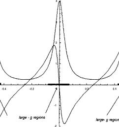 figure 4 [ 1322 x 824 Pixel ]