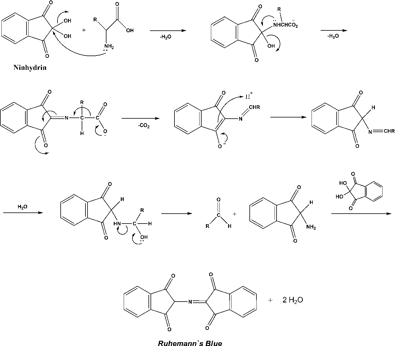 Figure 5 from Some Mechanistic Aspects on Fmoc Solid Phase
