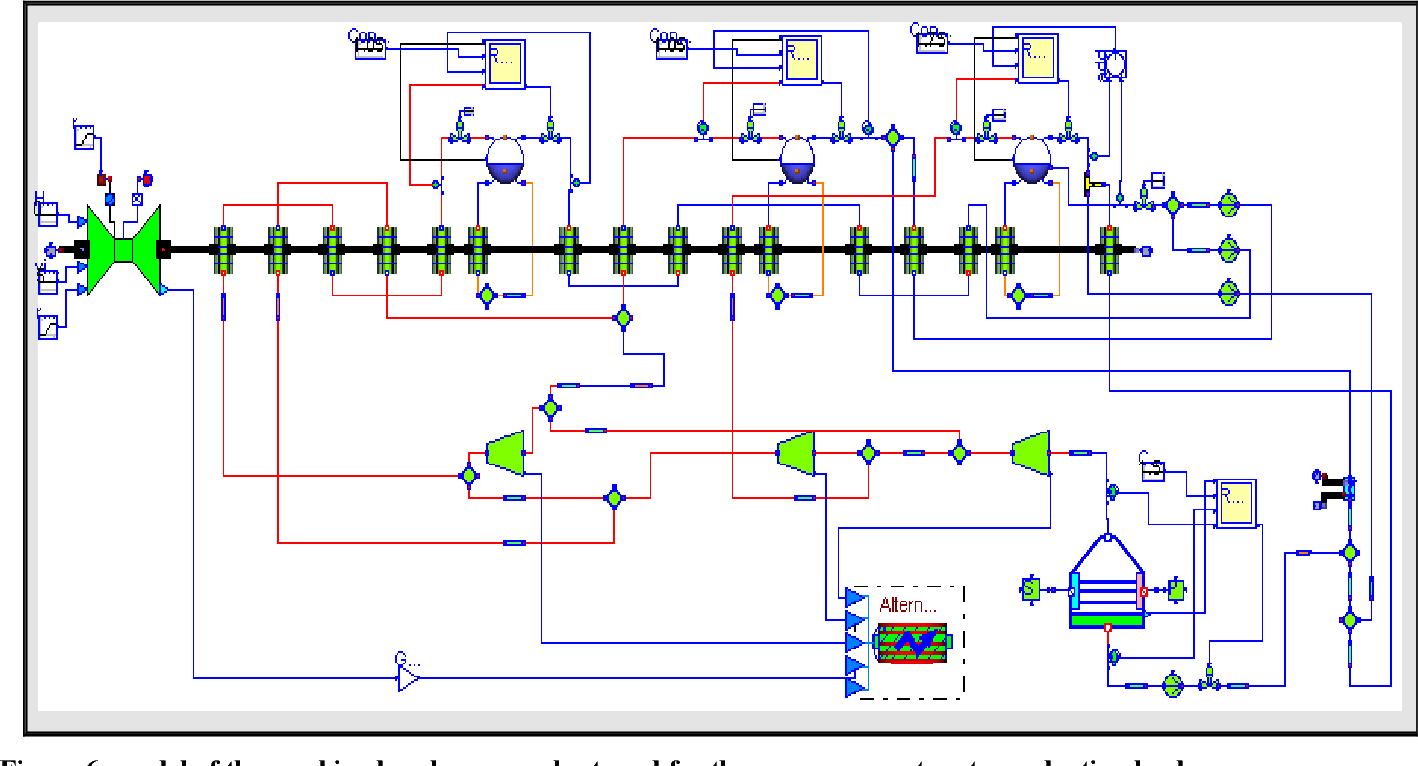 hight resolution of figure 6 model of the combined cycle power plant used for the power generator step
