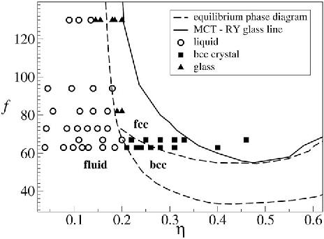 propylene phase diagram 2006 jetta tdi fuse figure 8 from asymmetric poly ethylene alt experimental symbols of starlike micelles vs theoretical lines