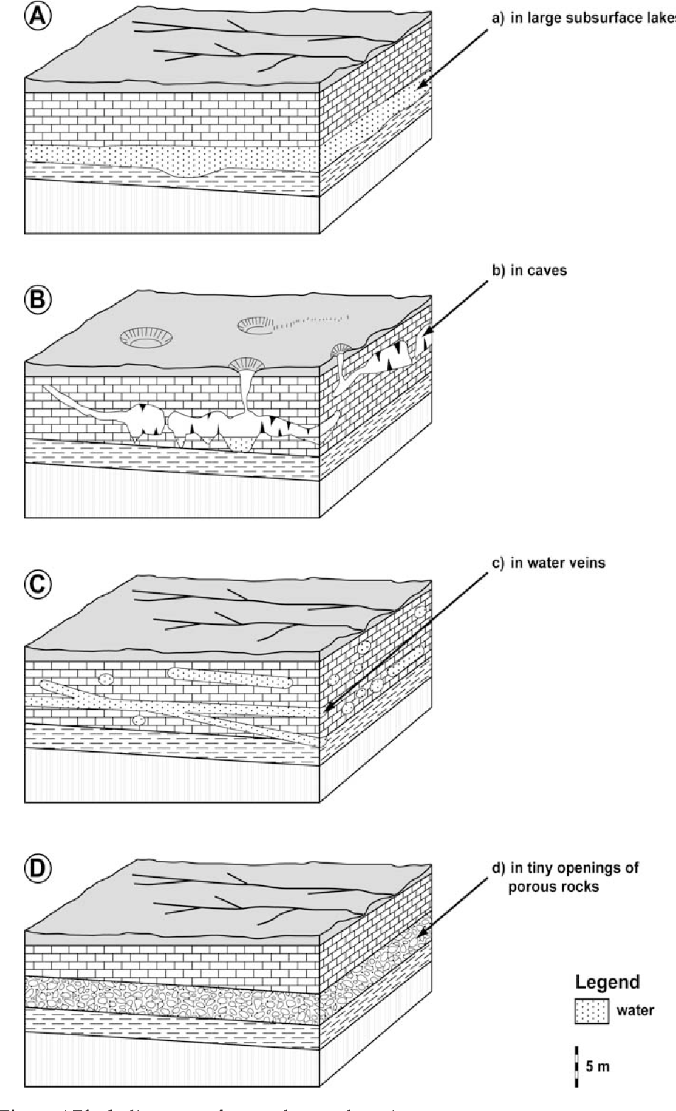 medium resolution of figure 1 block diagrams of groundwater deposits