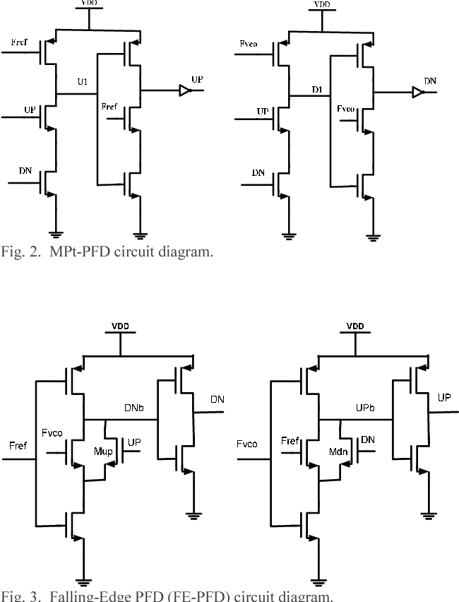 Nice Phase Detector Circuit Diagram Images >> Schematic