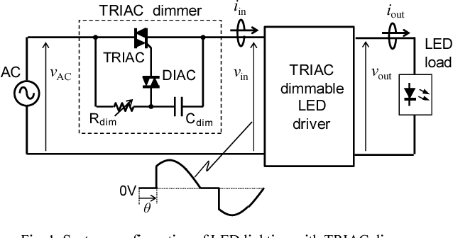 Figure 1 from A new bleeder circuit for TRIAC dimmable LED