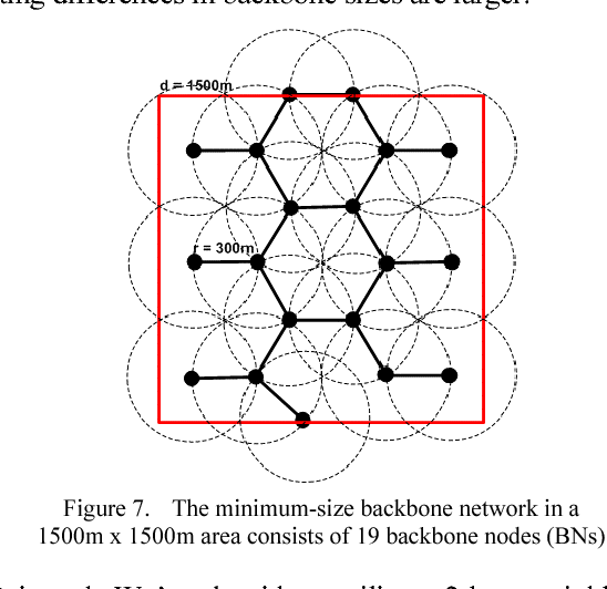 Figure 7 from Mesh topology construction for
