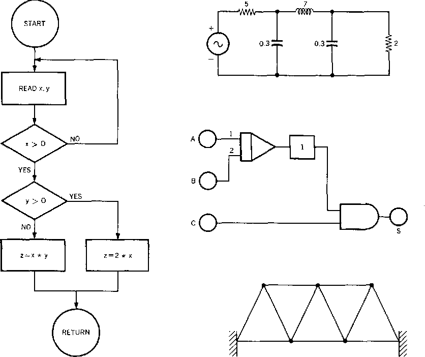 Draw A Block Diagram Of Computer System