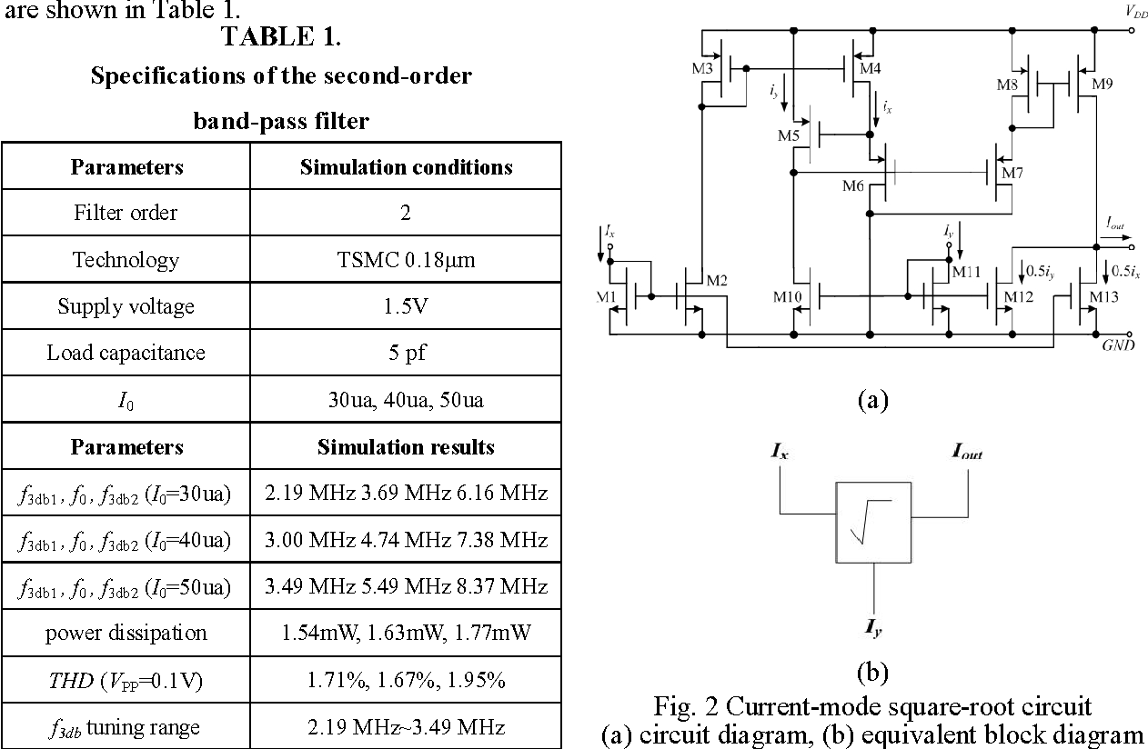 hight resolution of 2 current mode square root circuit a circuit diagram