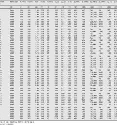 table 2 [ 1906 x 1378 Pixel ]