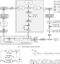 block diagram of the stereo wdaf  [ 1350 x 1156 Pixel ]