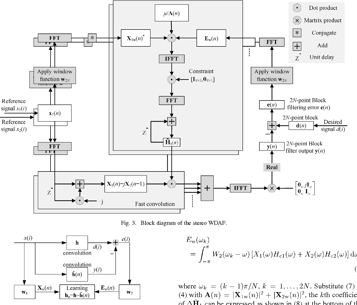 hight resolution of block diagram of the stereo wdaf