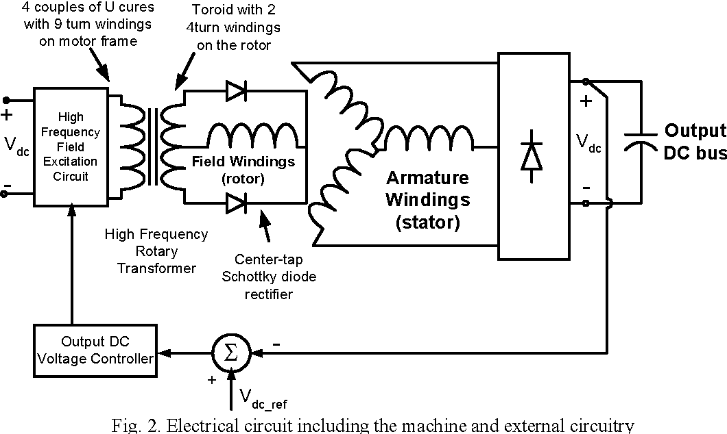 Figure 2 from New brushless alternator for automotive