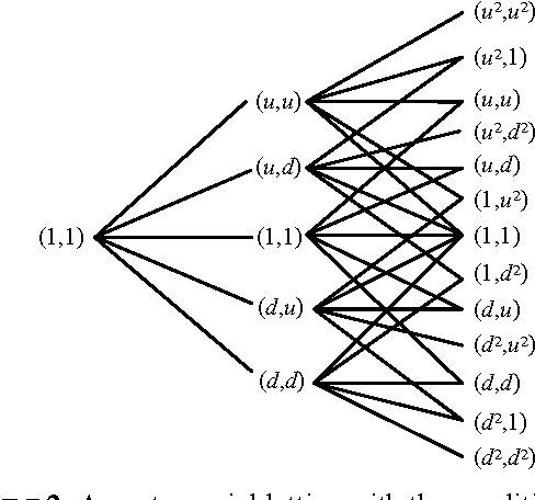 Figure 2 from A real options design for quality control