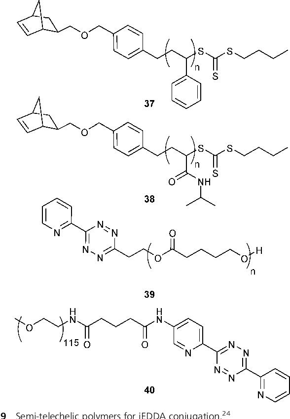 Figure 9 from Inverse electron demand Diels-Alder (iEDDA