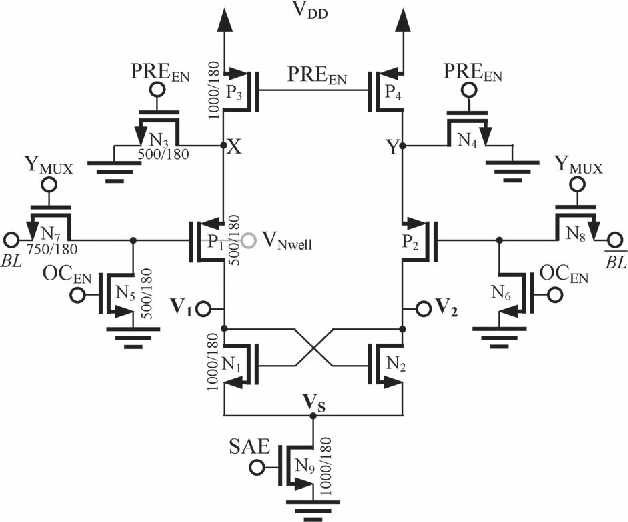 Figure 2 from An Energy-Efficient Offset-Cancelling Sense